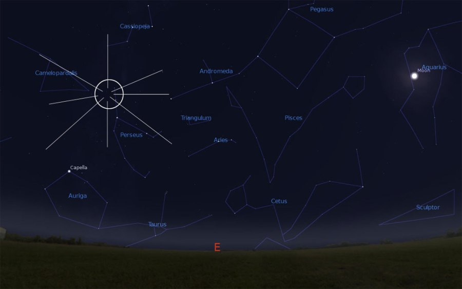 This sky chart depicts the radiant, or the direction from which the Perseids originate.